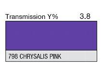 798 Chrysalis Pink - 1-inch