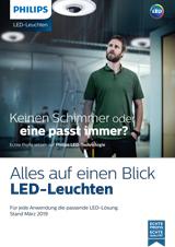 Philips_LED-Leuchten-Innen-und-Aussenbeleuchtung