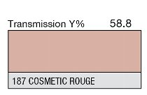 187 Cosmetic Rouge 1-inch