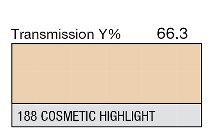 188 Cosmetic Highlight 1-inch