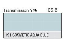 191 Cosmetic Aqua Blue 1-inch