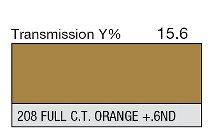 "208 Full C.T. orange + .6ND 60"" 1-inch"
