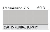298 0.15ND 1-inch
