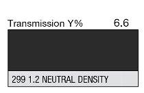 299 1.2ND 1-inch