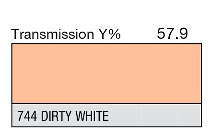 744 DIRTY WHITE 1-INCH CORE