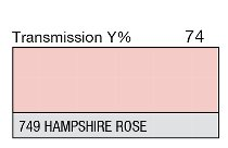 749 Hampshire Rose 1-inch
