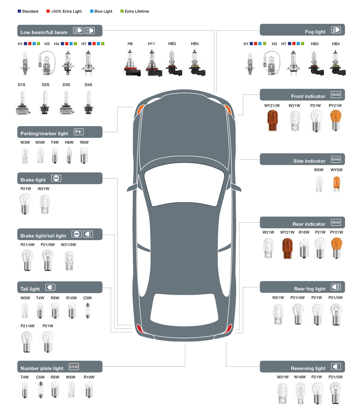 Car_lamps_overview