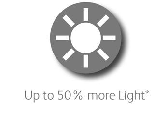 Up_to_50percent_more_Light
