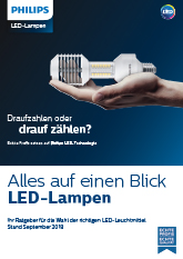 Philips_Led_Lampen_Alles_auf_einen_Blick_09_2018